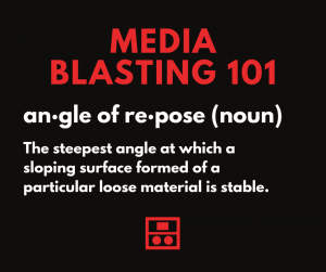Angle of Repose Definition