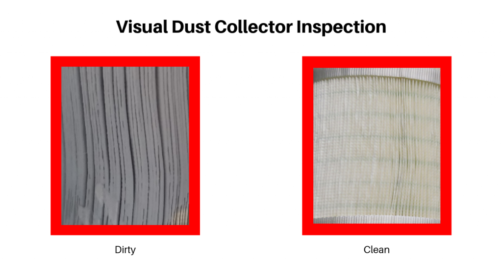 Visual Dust Collector Inspection